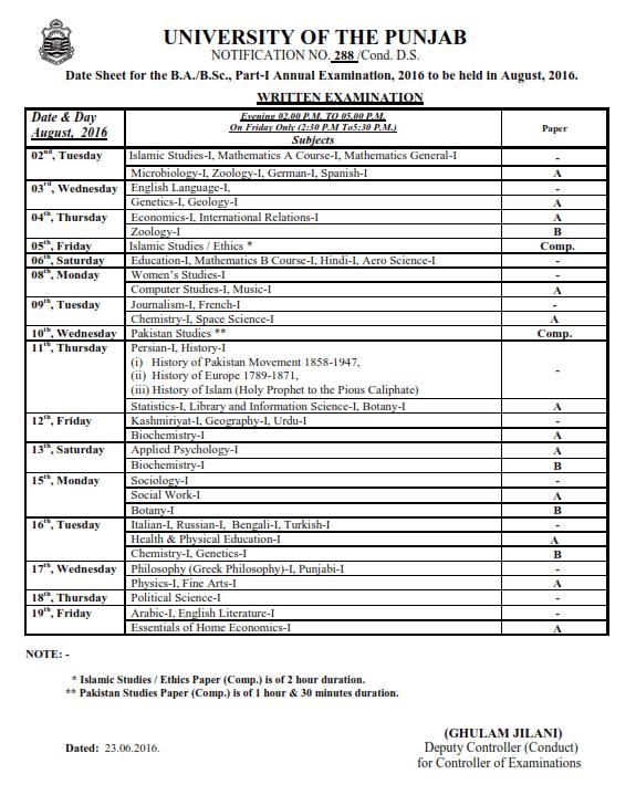Punjab University PU BA Date Sheet 2016