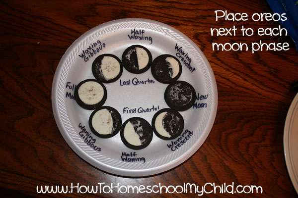 Oreo phases of moon, moon cycle