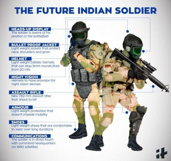 Image result for military modernization in India