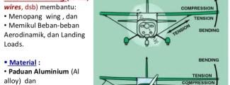Pesawat Cessna