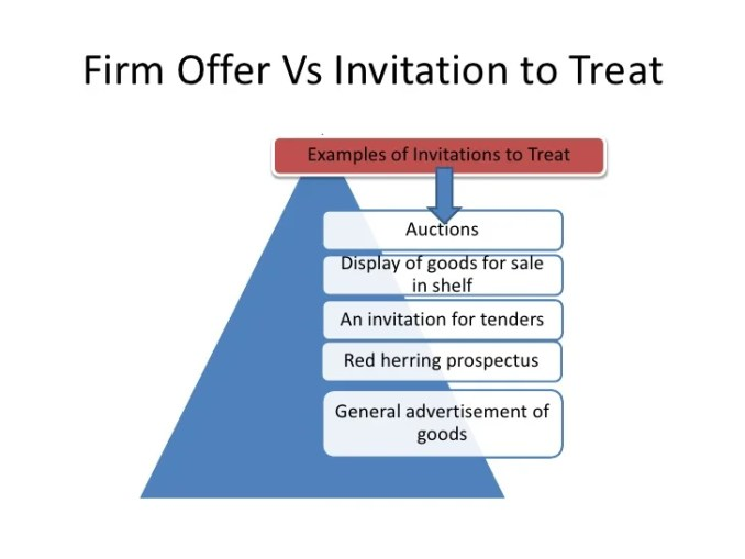Offer and invitation to treat in law invitationswedd what invitation to treat newsinvitation co stopboris Gallery