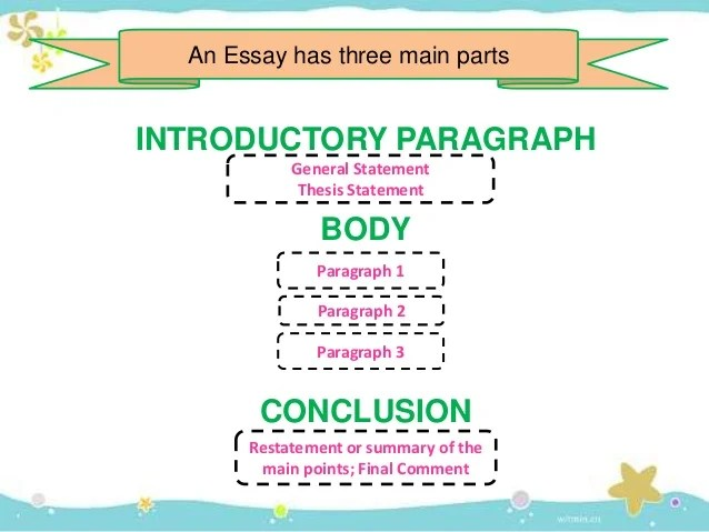 Example of classification essay paragraph structure