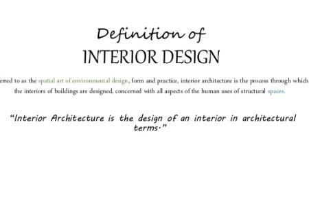 Interior Design Meaning Architecture