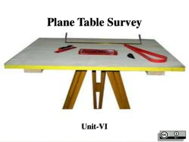 Plane Table Survey Unit Vi