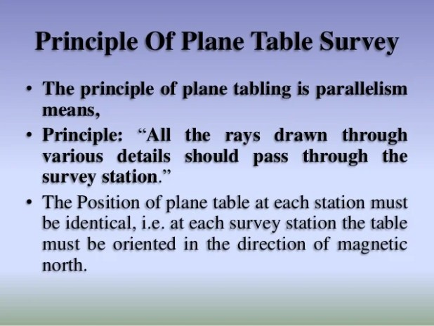 Advantages And Disadvantages Of Plane Table Surveying 31