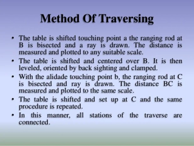 Method Of Traversing 56