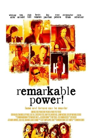 Image Remarkable Power