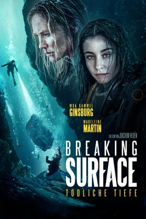 Image Breaking Surface
