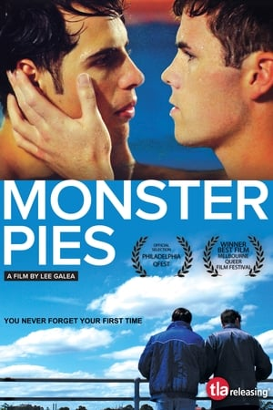 Image Monster Pies