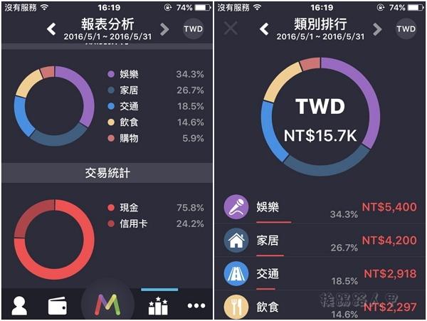 iOS裝置的記帳軟體,彈指之間理財工具MOZE 2.0 moze-29