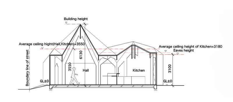 Large Of Average Ceiling Height