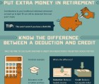 5 Last Minute Tax Tips [Infographic]