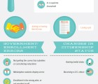 Do You Qualify for the Affordable Care Act Special Enrollment Period[Infographic]?