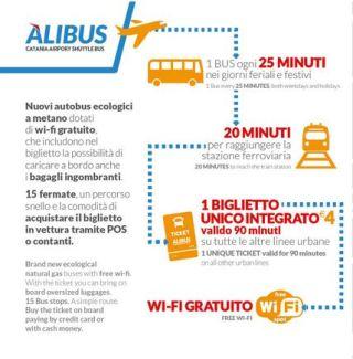 alibus catania biglietto - photo#1