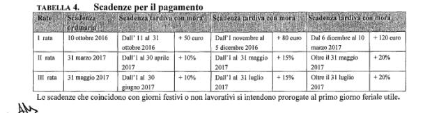 Unict tasse iscrizione scadenze more e modalit di for Scadenze di pagamento