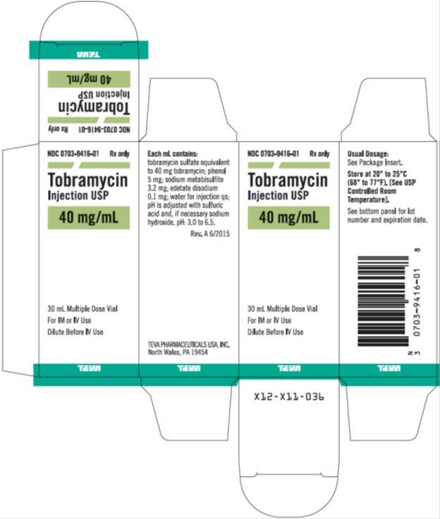 Tobramycin nasal nebulizer and tinnitus, Ask a Doctor about Tobramycin 1
