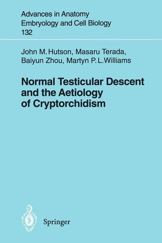 Normal Testicular Descent and the Aetiology of Cryptorchidism