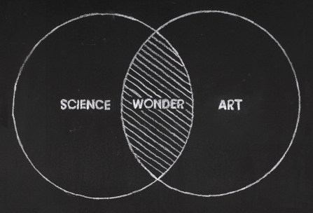 Art or Science