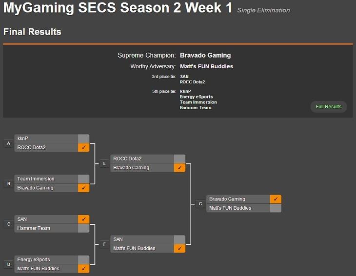SECS season 2 week 1 results