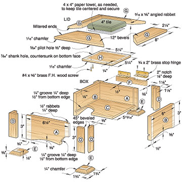 easy woodworking plans for beginners