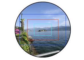 Formati, sensore e cerchio