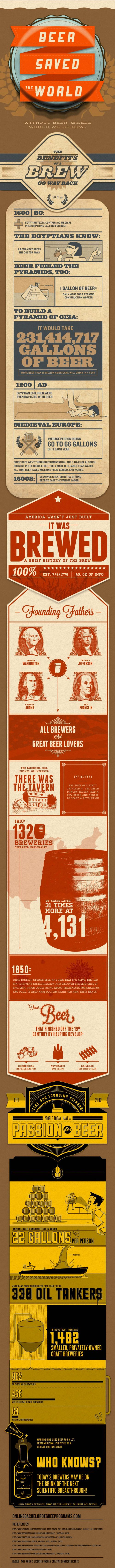 beer saved the world How Beer Saved The World [infographic]