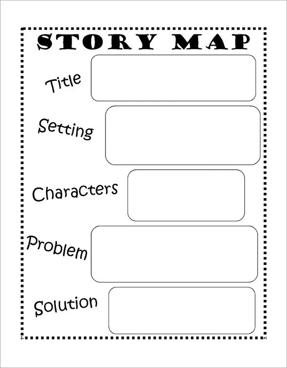 ... Simple Story Map Template For 3rd Grade ...