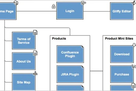 create your own sitemap with gliffy site map software