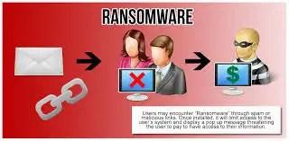 Turkish Ransomware