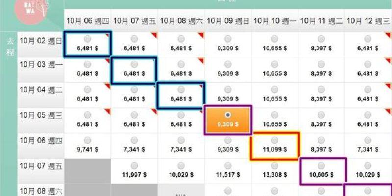 【沖繩親子自由行】機票什麼時候最便宜?眼見為憑!一整年票價,實際比給你看!