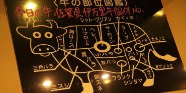 東京美食 均一價的A5黑毛和牛燒肉,一盤990日圓吃到質感牛肉