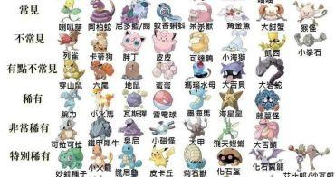 【Pokemon GO】正夯!鐵甲犀牛、菊石獸、飛天螳螂捕抓技巧攻略!