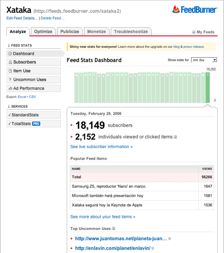 feedburner stats new design