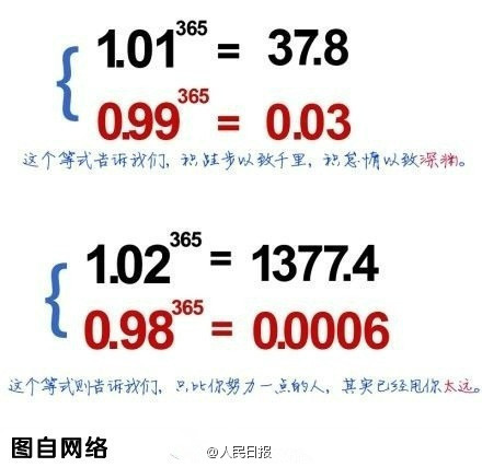 peoples-daily-sina-weibo-people-who-work-a-bit-harder-full