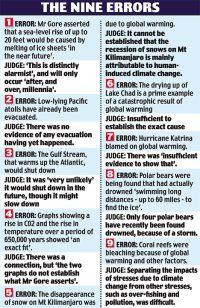 Al Gore's lies