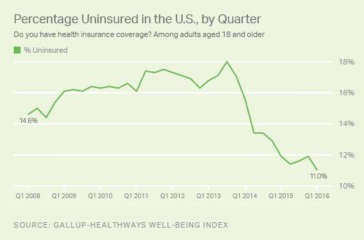 The GOP Obamacare Reform
