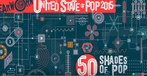【音樂】用Mix版本盤點2015年熱門西洋歌曲,你猜得出裡面有哪50首嗎?