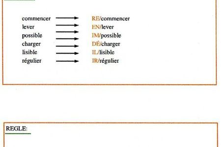 lecon les prefixes