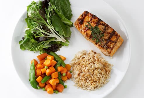 http://i1.wp.com/img.webmd.com/dtmcms/live/webmd/consumer_assets/site_images/articles/health_tools/portion_sizes_slideshow/webmd_photo_of_healthy_portions_on_plate.jpg?w=702