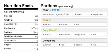 Calories in Sweet Potato Egg Cups Recipe | BeachbodyBlog.com