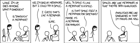 XKCD on Tropes
