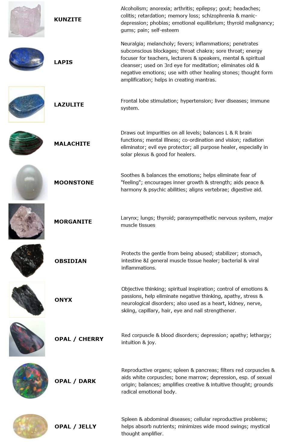 Gem stones and their meanings energy pinterest gems stone gem stones and their meanings energy pinterest gems stone and crystals buycottarizona Images