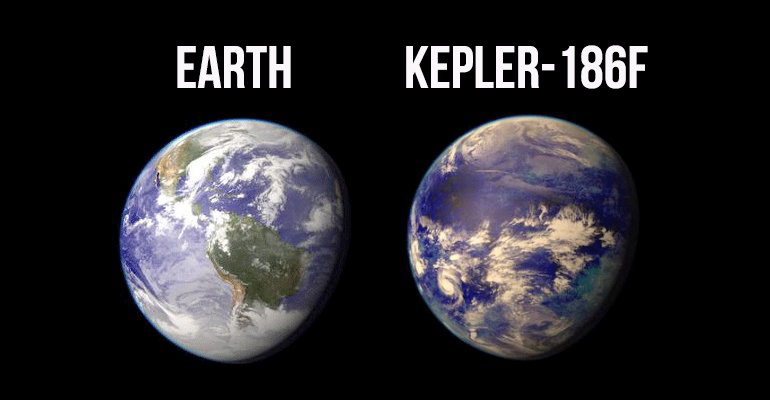 Scientists Discover Another Earth