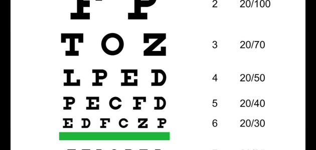Improve Your Eyesight Naturally Without Glasses