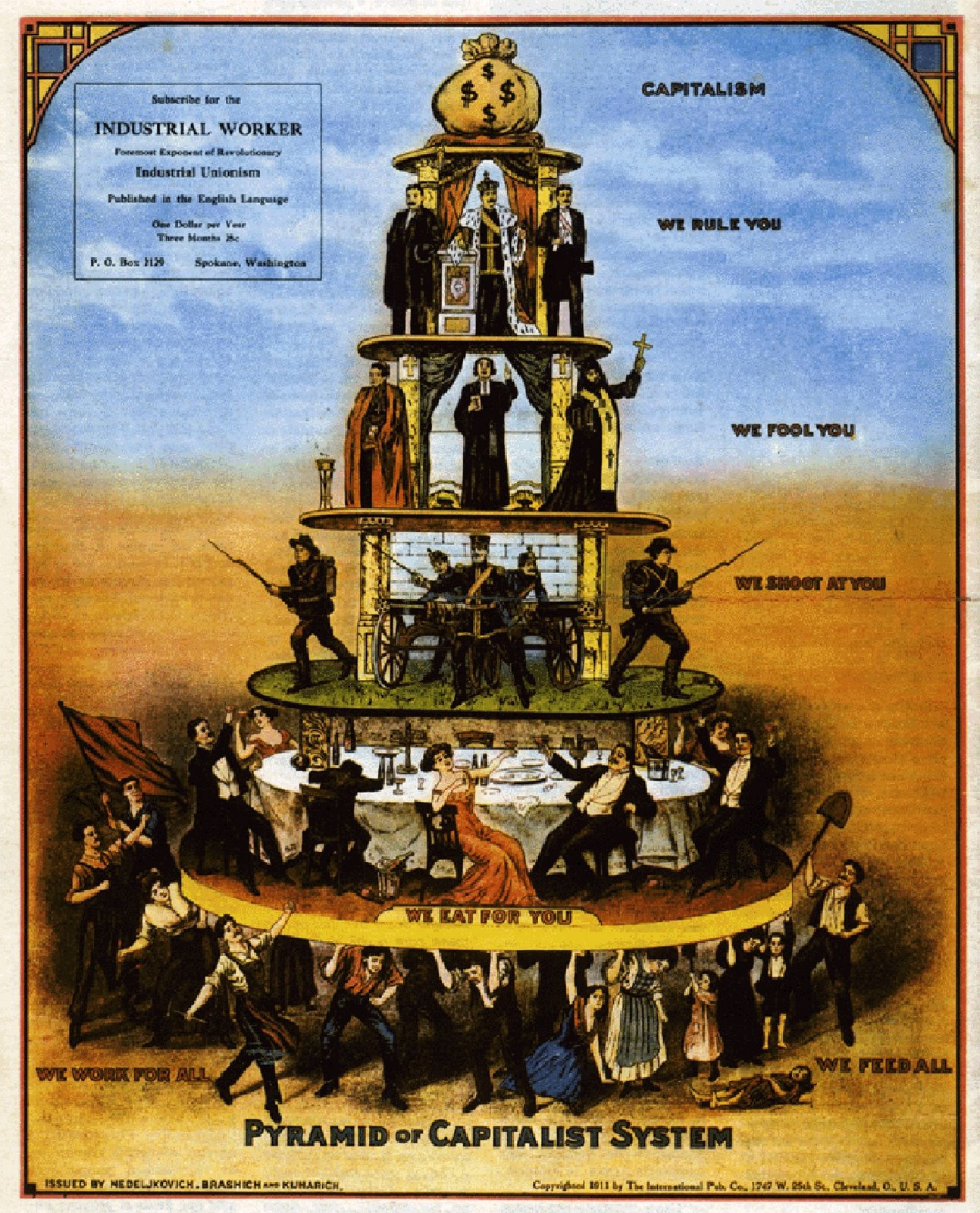Pyramid of Death: Who REALLY Runs This World?  Capitalism1