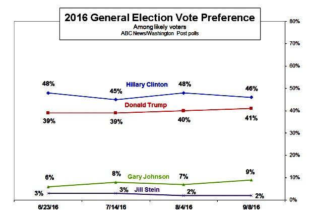 abc-news-poll
