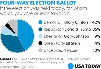 090116-four-way-ballot