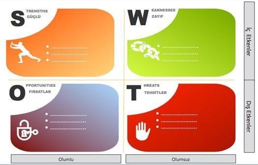 SWOT-analizi_thumb5