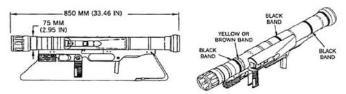 800px-Armbrust_rocket_launcher_line_drawing_Iraq_OIG