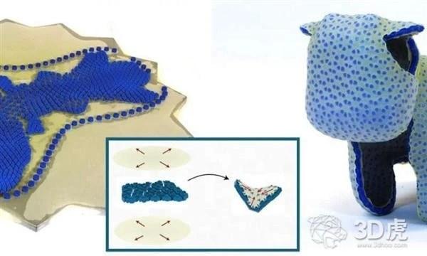 研究人員開發出將2D模板專為3D版本的新型3D列印技術